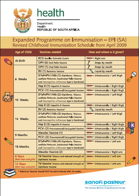 epi-schedule on Immunisation